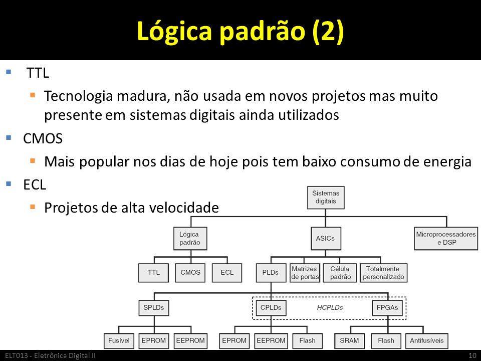 Lógica padrão (2) TTL. Tecnologia madura, não usada em novos projetos mas muito presente em sistemas digitais ainda utilizados.
