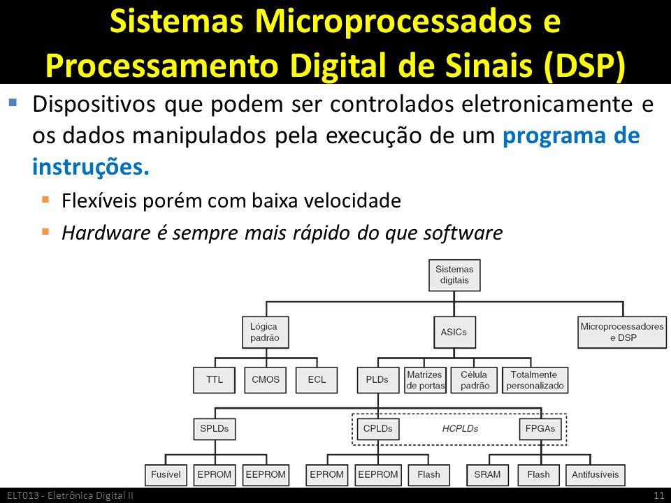 Sistemas Microprocessados e Processamento Digital de Sinais (DSP)