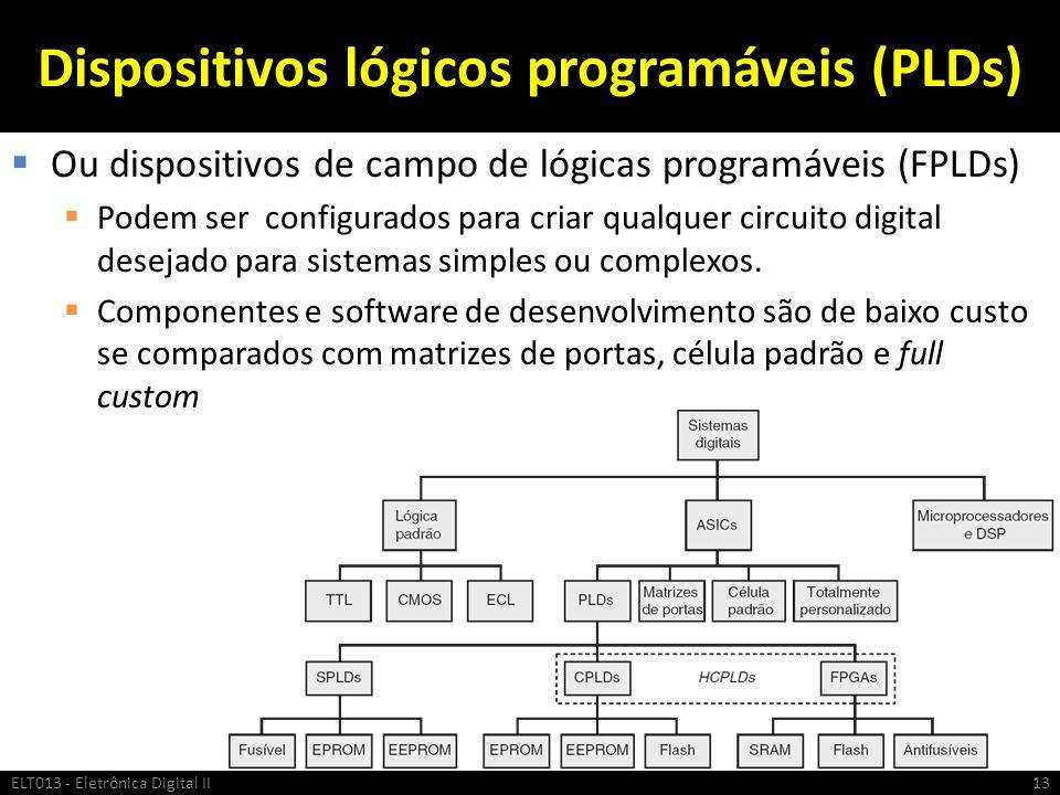 Dispositivos lógicos programáveis (PLDs)