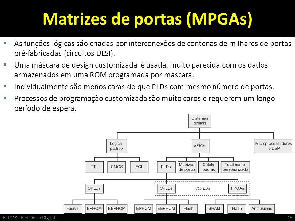 Matrizes de portas (MPGAs)