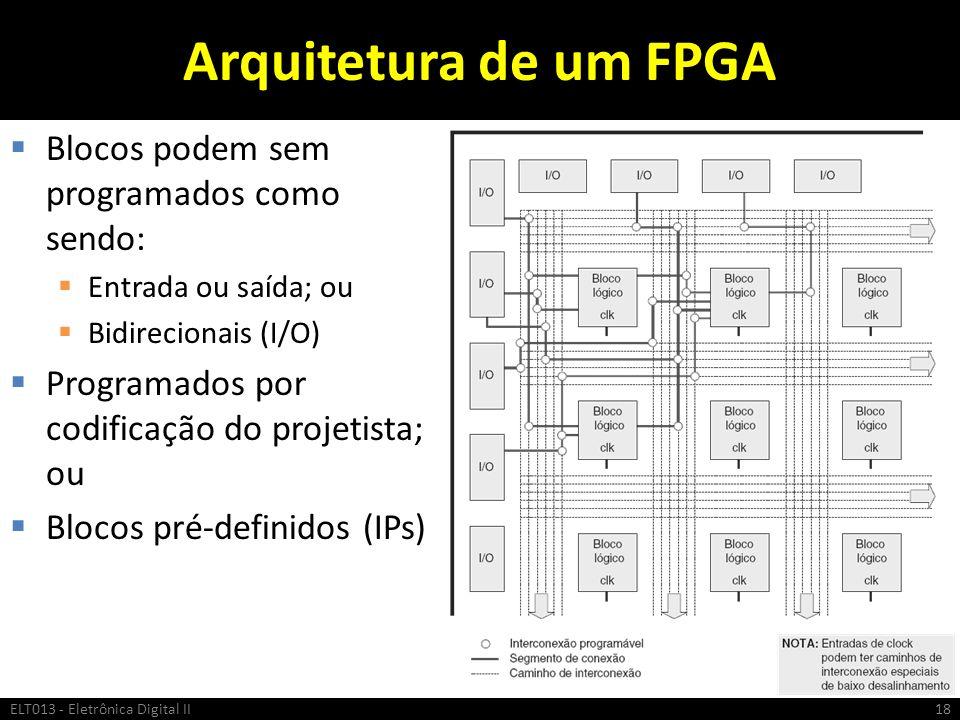 Arquitetura de um FPGA Blocos podem sem programados como sendo: