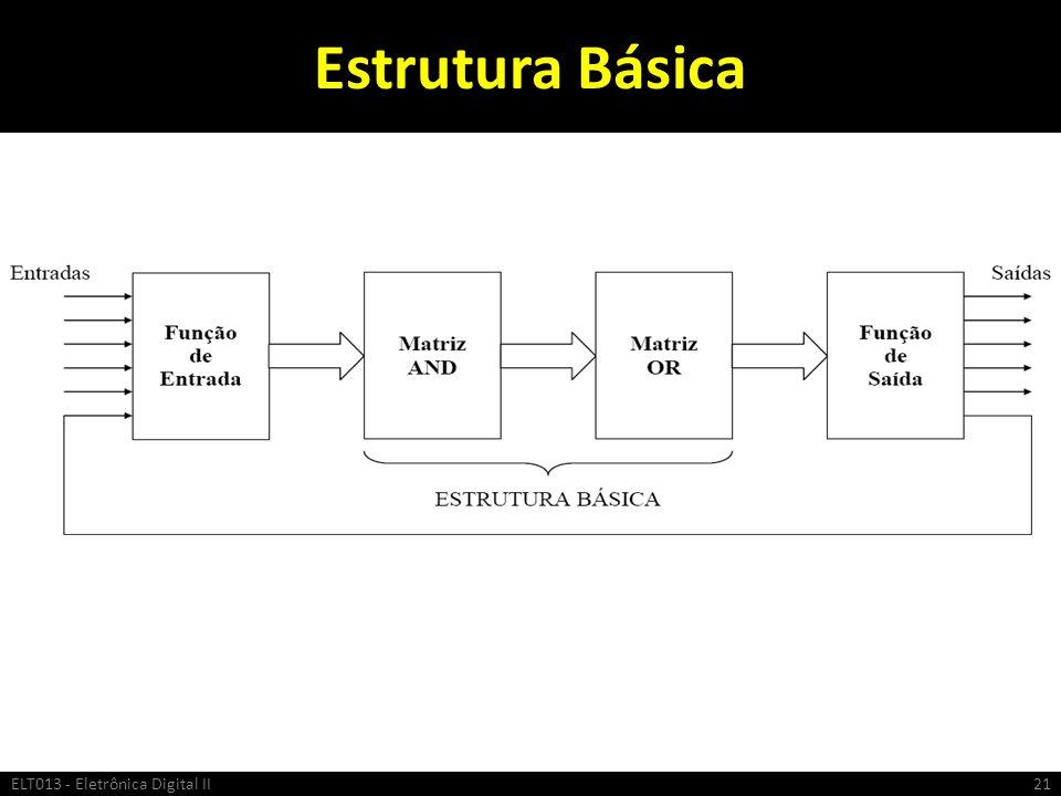 Estrutura Básica ELT013 - Eletrônica Digital II