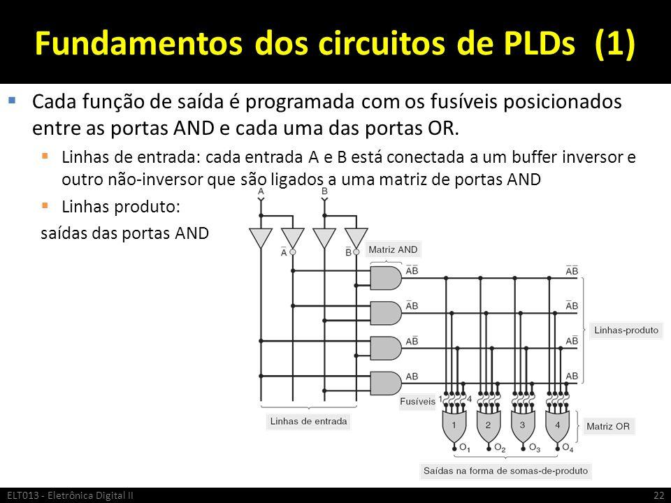 Fundamentos dos circuitos de PLDs (1)