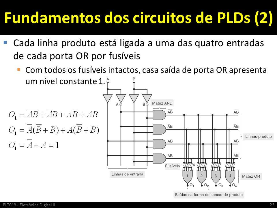 Fundamentos dos circuitos de PLDs (2)