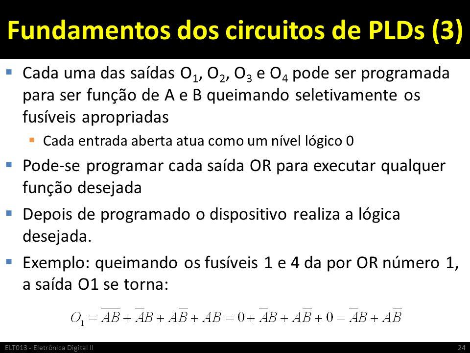 Fundamentos dos circuitos de PLDs (3)