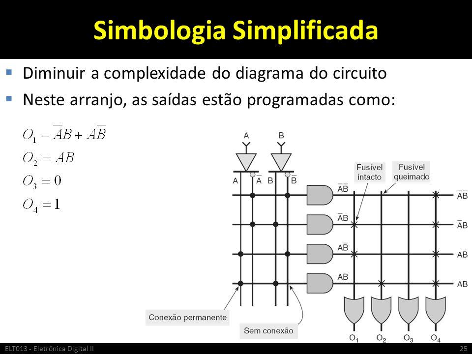 Simbologia Simplificada