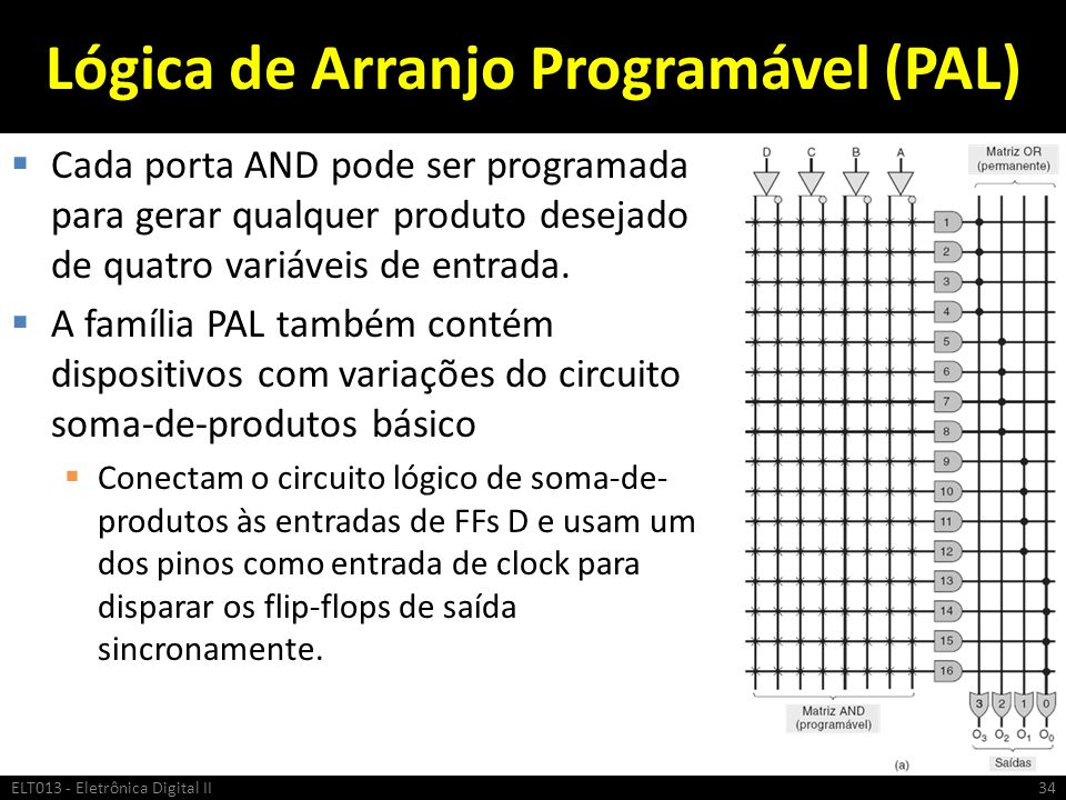 Lógica de Arranjo Programável (PAL)