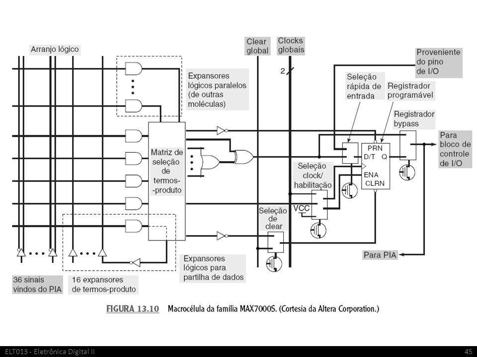 ELT013 - Eletrônica Digital II