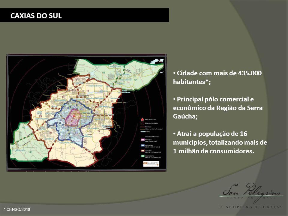 CAXIAS DO SUL Cidade com mais de 435.000 habitantes*;