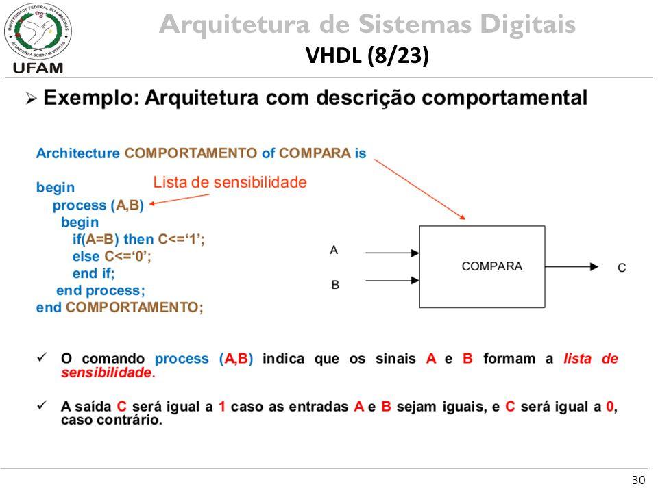 Arquitetura de Sistemas Digitais