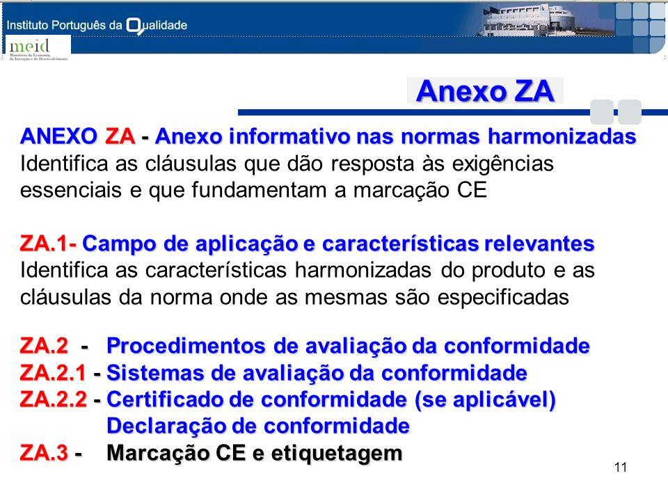 Anexo ZA ANEXO ZA - Anexo informativo nas normas harmonizadas