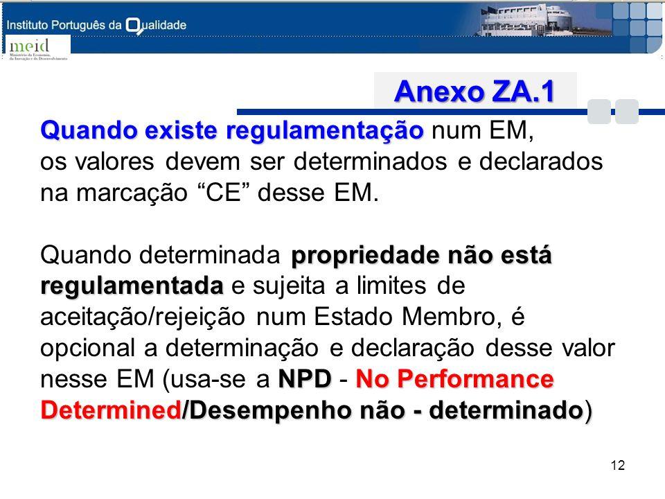 Anexo ZA.1 Quando existe regulamentação num EM,