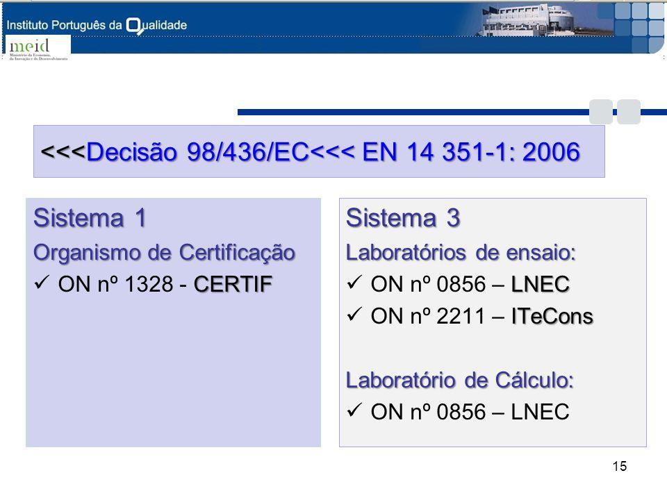 <<<Decisão 98/436/EC<<< EN 14 351-1: 2006
