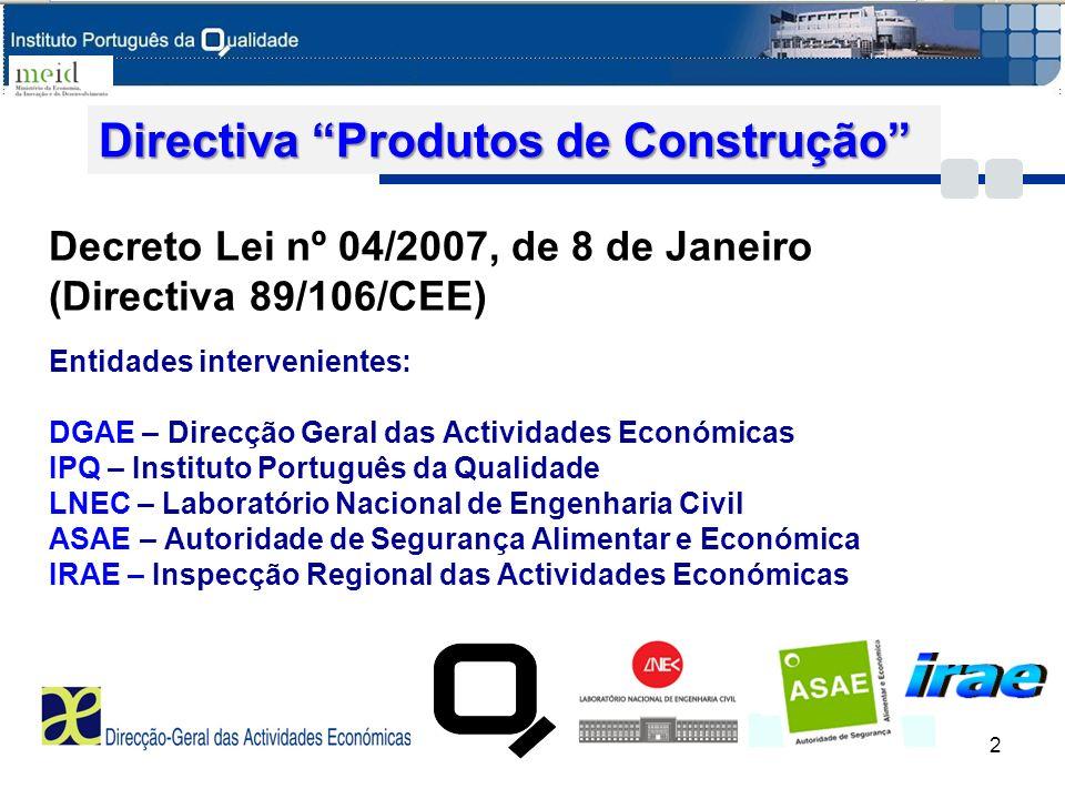 Directiva Produtos de Construção