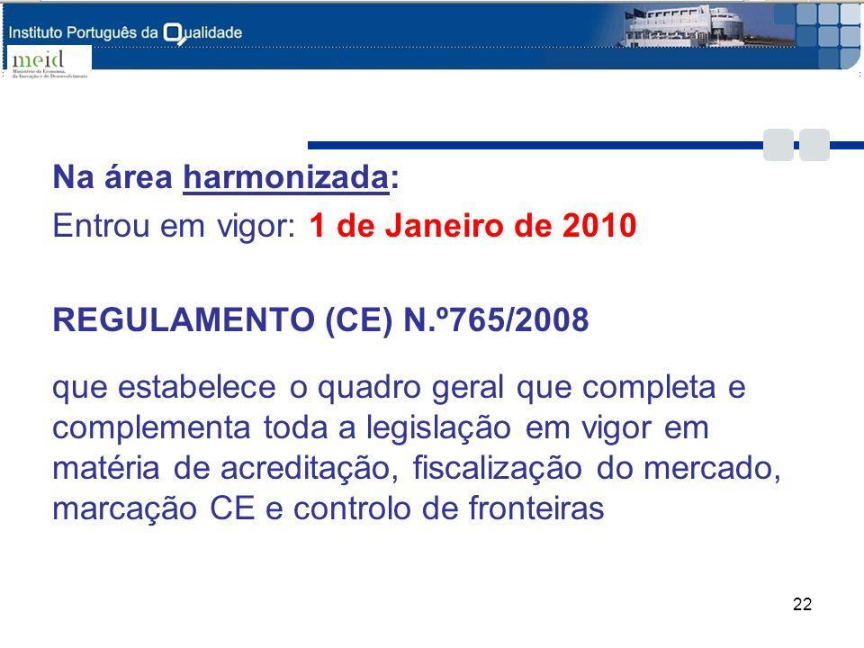 Na área harmonizada: Entrou em vigor: 1 de Janeiro de 2010. REGULAMENTO (CE) N.º765/2008.