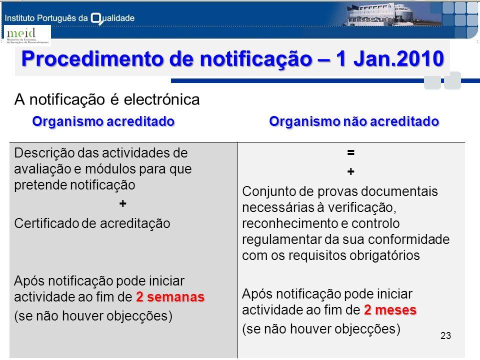 Procedimento de notificação – 1 Jan.2010