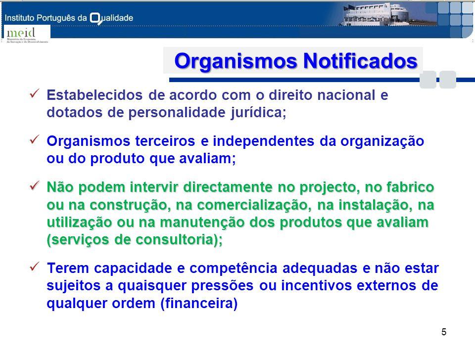 Organismos Notificados