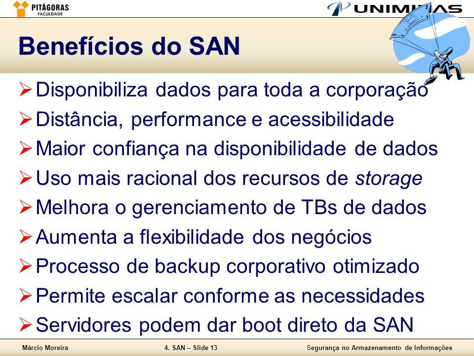 Benefícios do SAN Disponibiliza dados para toda a corporação