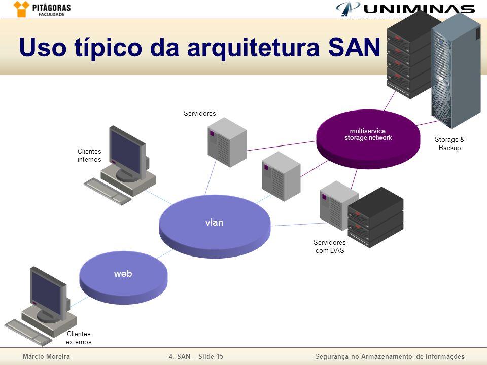 Uso típico da arquitetura SAN