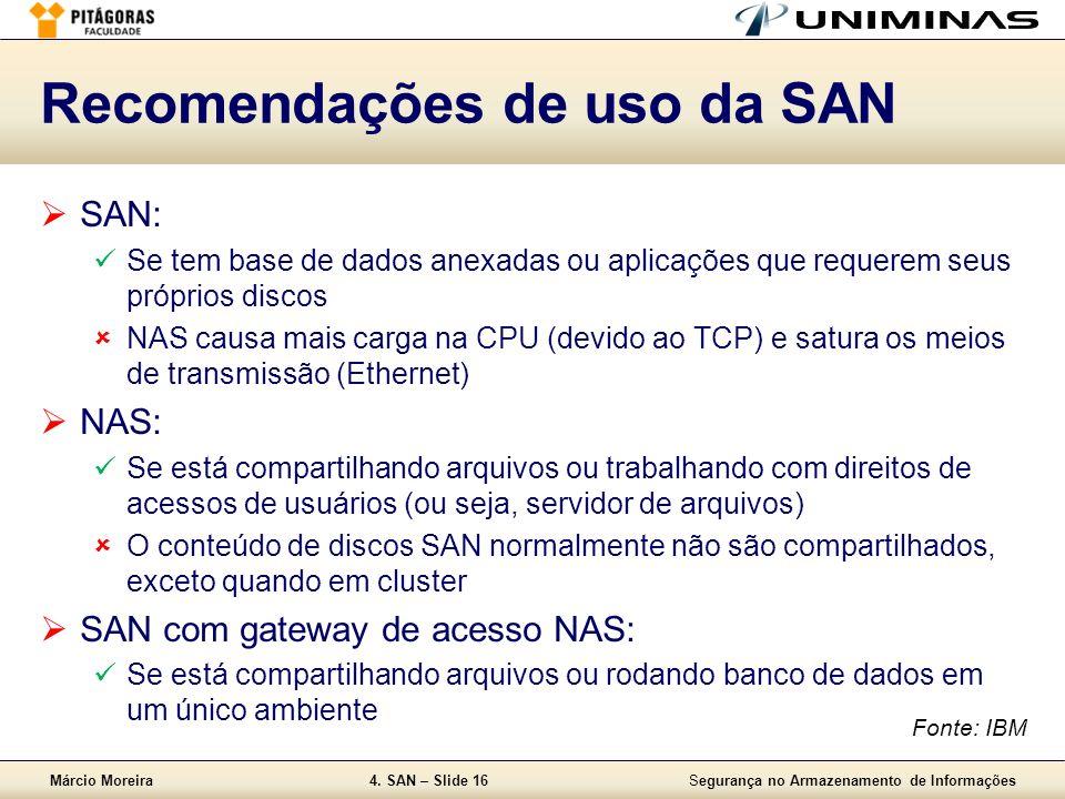 Recomendações de uso da SAN