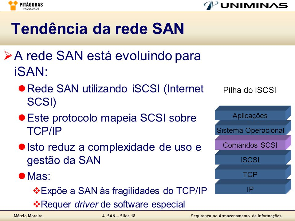 Tendência da rede SAN A rede SAN está evoluindo para iSAN: