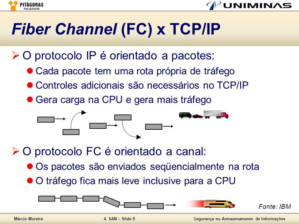 Fiber Channel (FC) x TCP/IP