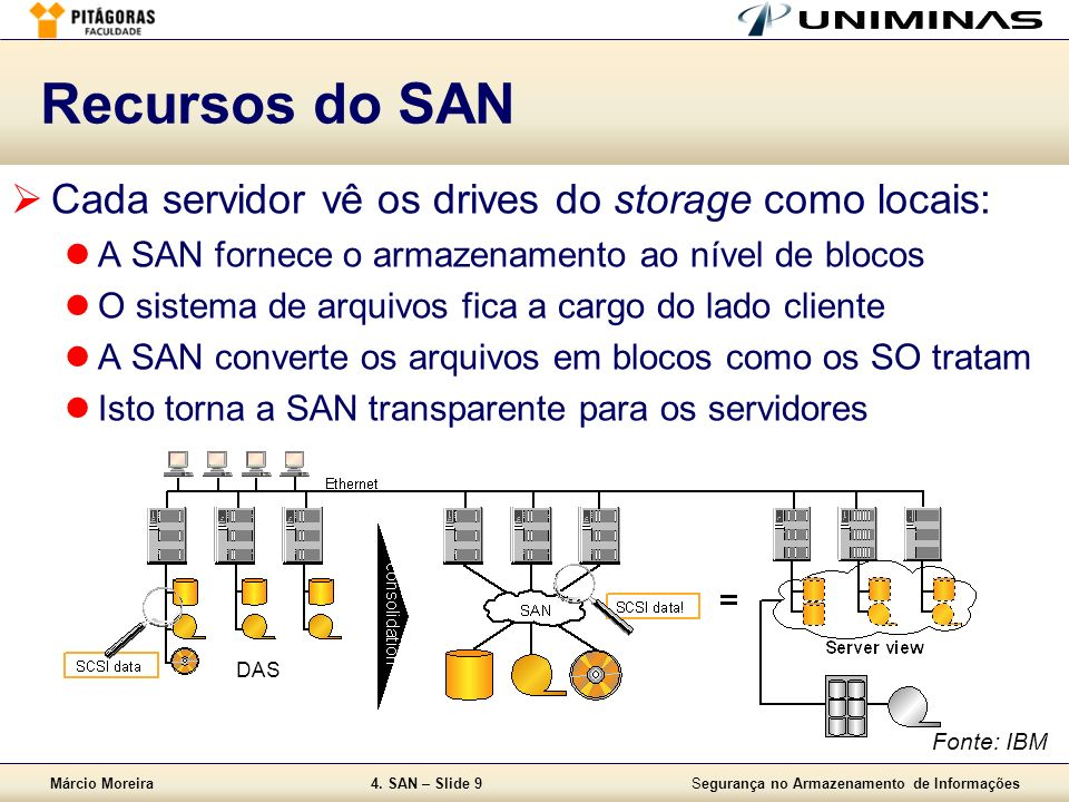 Recursos do SAN Cada servidor vê os drives do storage como locais: