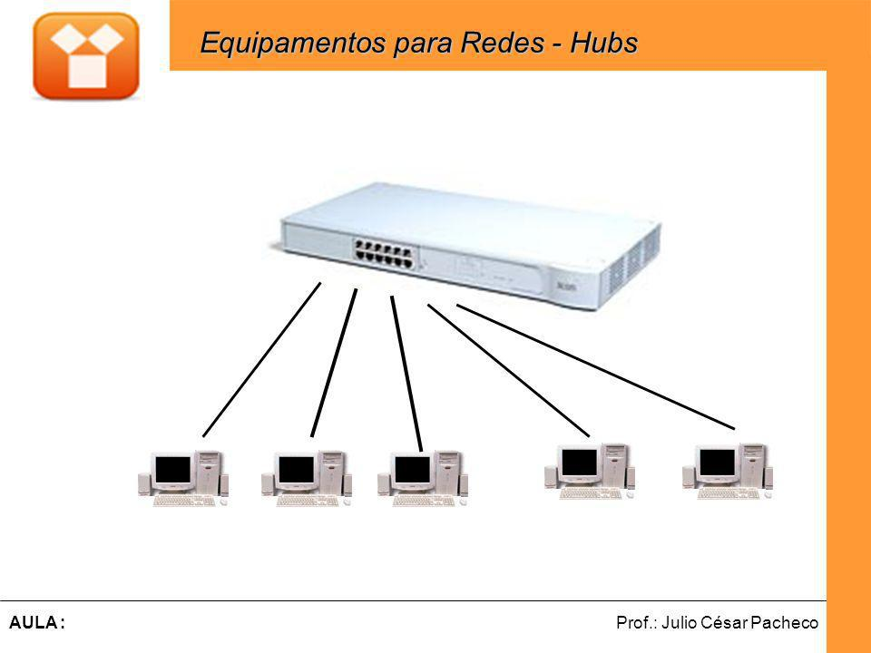 Equipamentos para Redes - Hubs