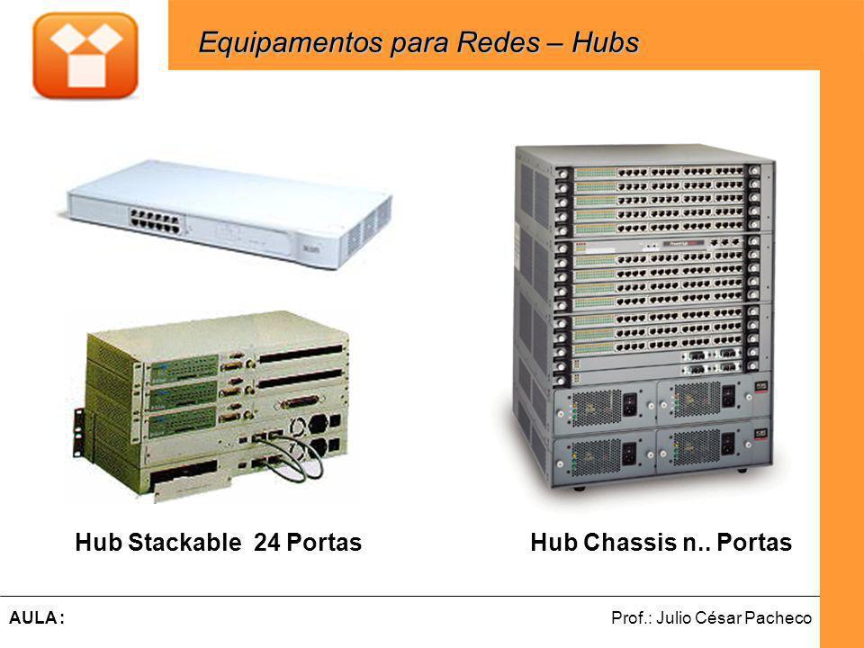 Equipamentos para Redes – Hubs