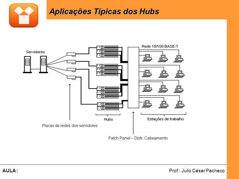 Aplicações Típicas dos Hubs