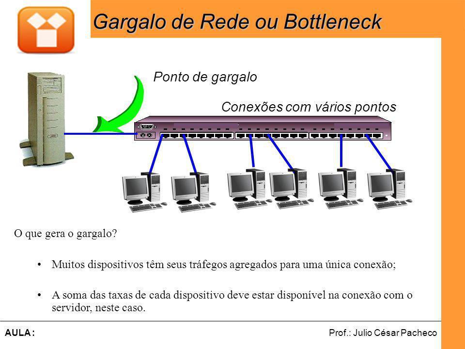 Gargalo de Rede ou Bottleneck