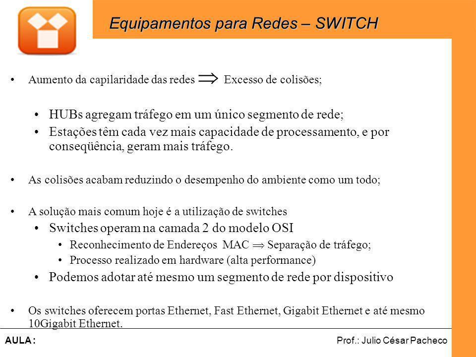 Equipamentos para Redes – SWITCH