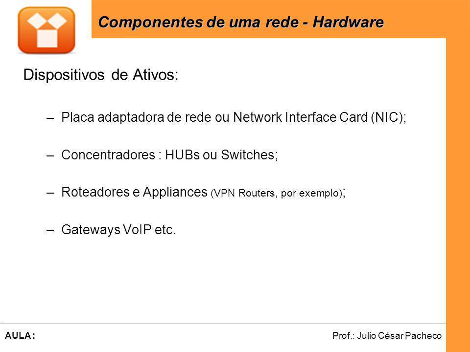 Componentes de uma rede - Hardware