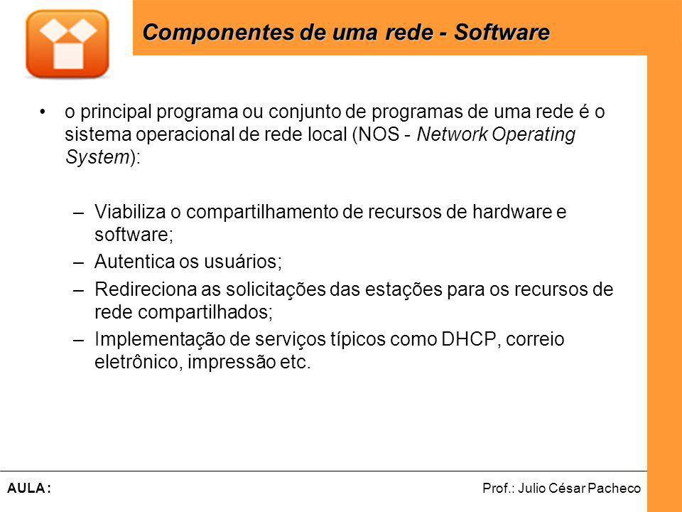 Componentes de uma rede - Software