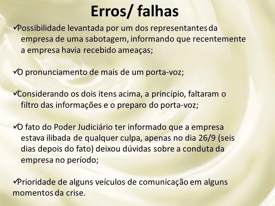 Erros/ falhas