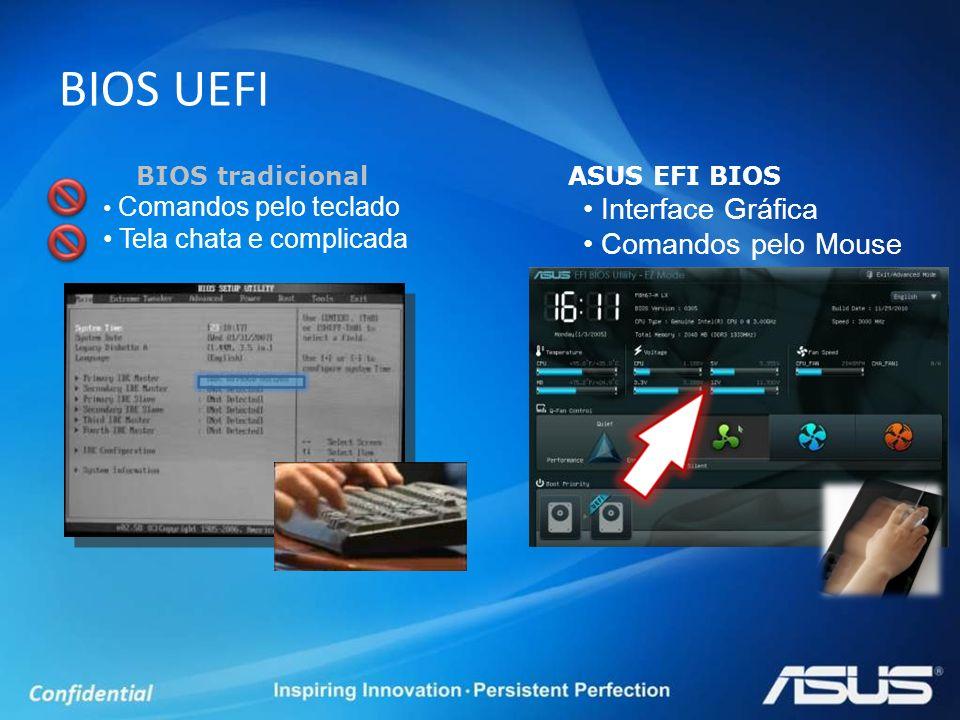 BIOS UEFI Interface Gráfica Comandos pelo Mouse