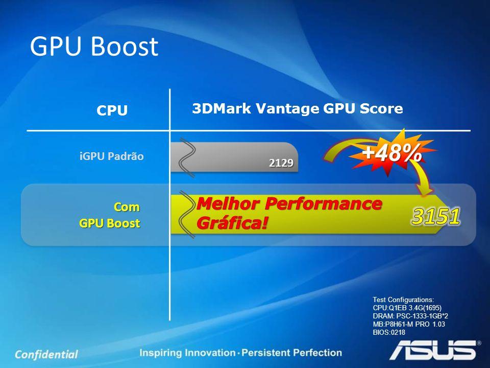 GPU Boost 3151 +48% Melhor Performance Gráfica!