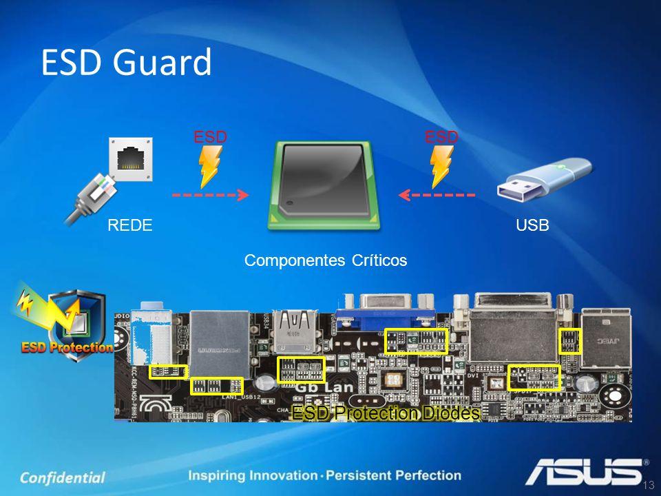 ESD Guard ESD Protection Diodes ESD REDE USB Componentes Críticos