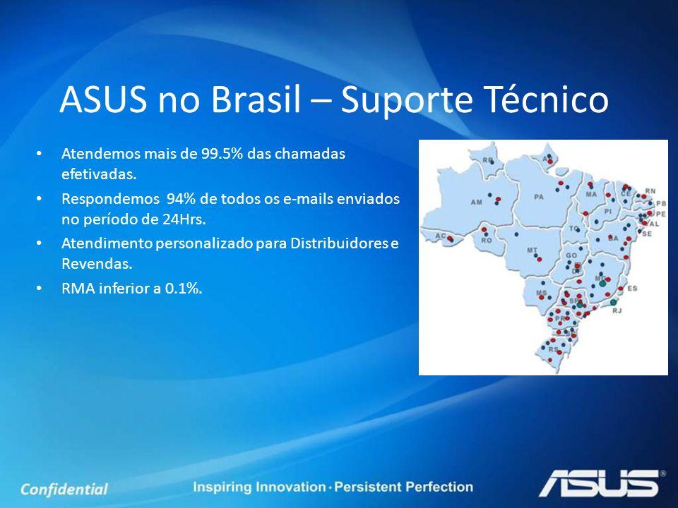 ASUS no Brasil – Suporte Técnico