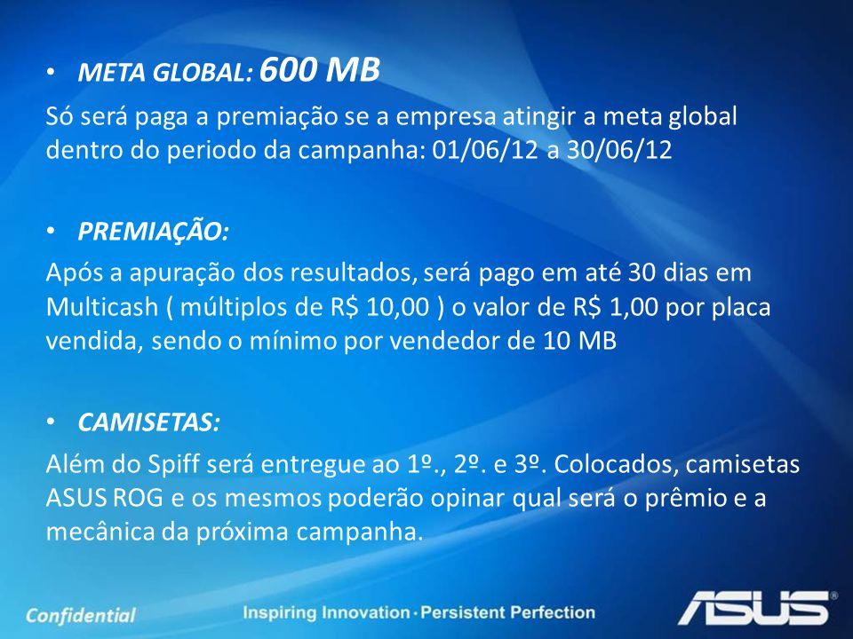 META GLOBAL: 600 MB Só será paga a premiação se a empresa atingir a meta global dentro do periodo da campanha: 01/06/12 a 30/06/12.