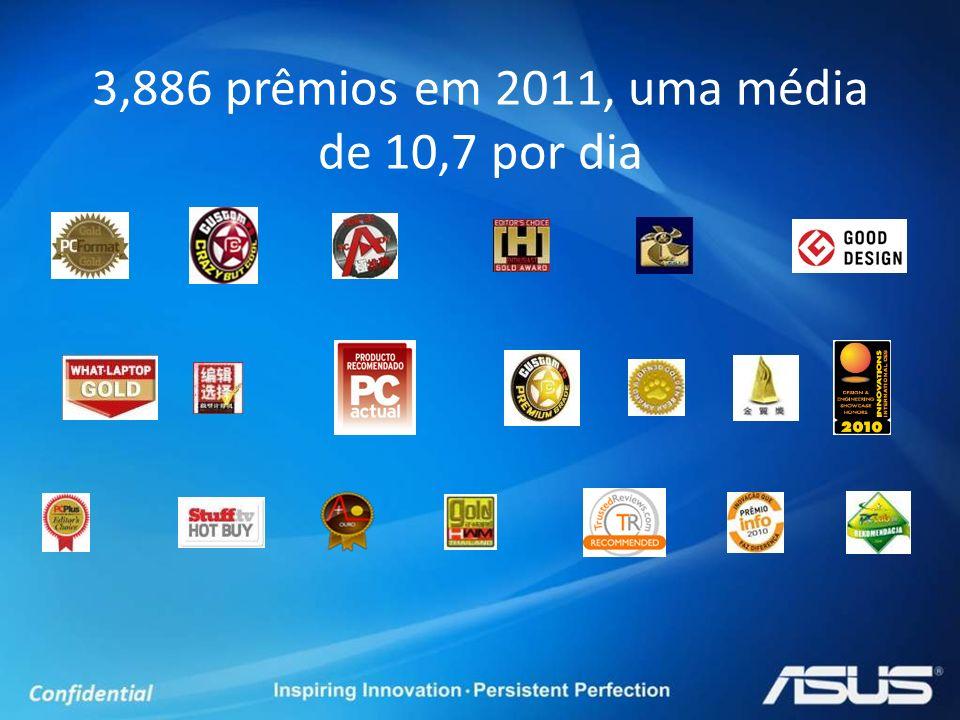 3,886 prêmios em 2011, uma média de 10,7 por dia