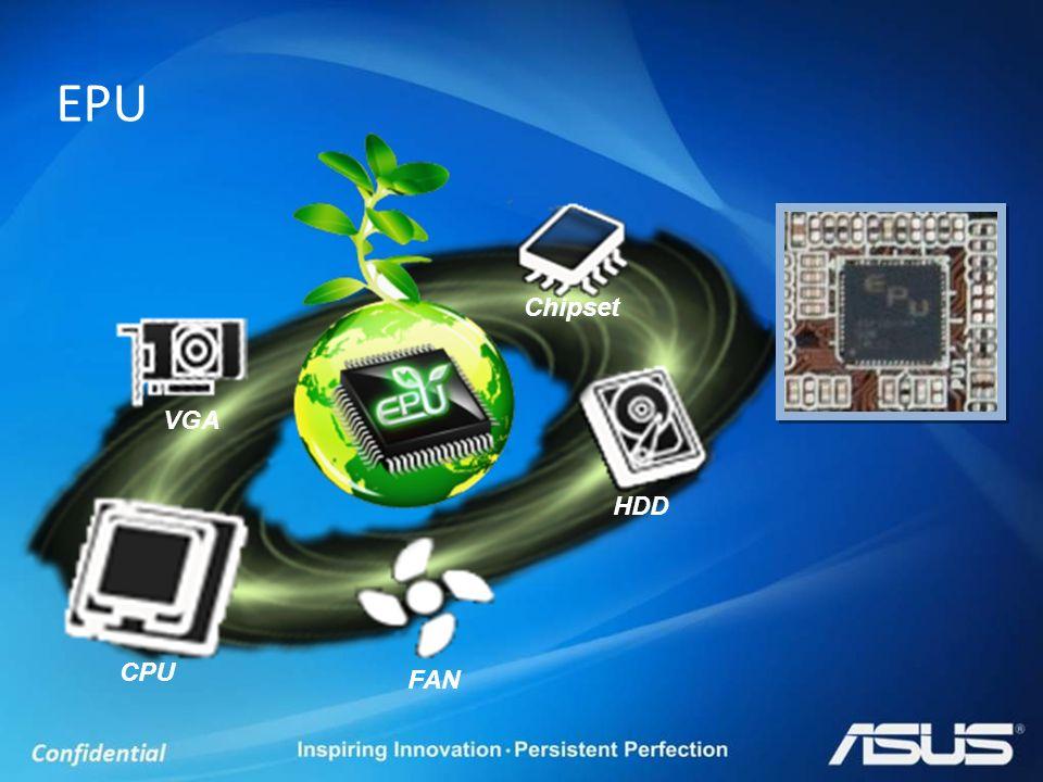 EPU Chipset VGA HDD CPU FAN