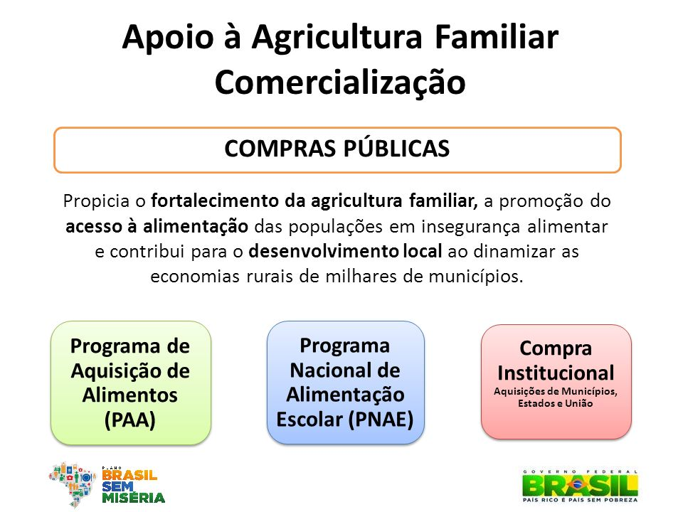 Apoio à Agricultura Familiar