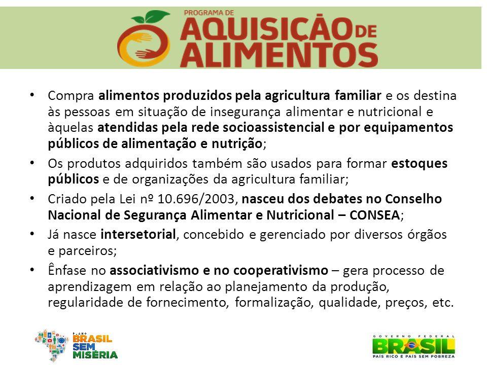 Compra alimentos produzidos pela agricultura familiar e os destina às pessoas em situação de insegurança alimentar e nutricional e àquelas atendidas pela rede socioassistencial e por equipamentos públicos de alimentação e nutrição;