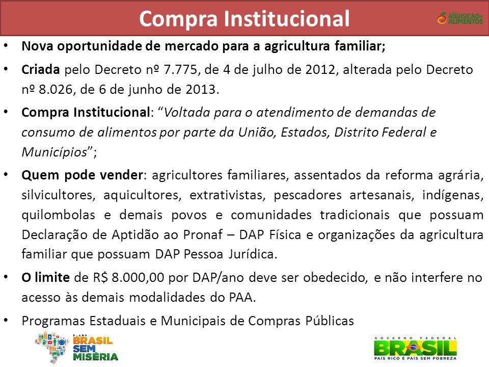 Compra Institucional Nova oportunidade de mercado para a agricultura familiar;
