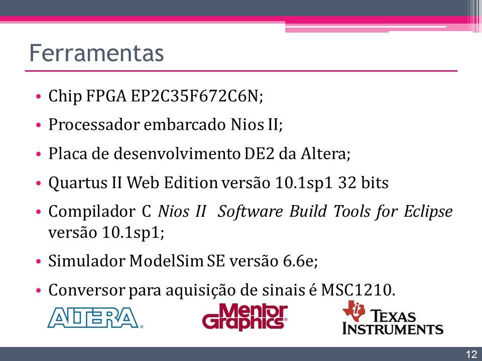 Ferramentas Chip FPGA EP2C35F672C6N; Processador embarcado Nios II;
