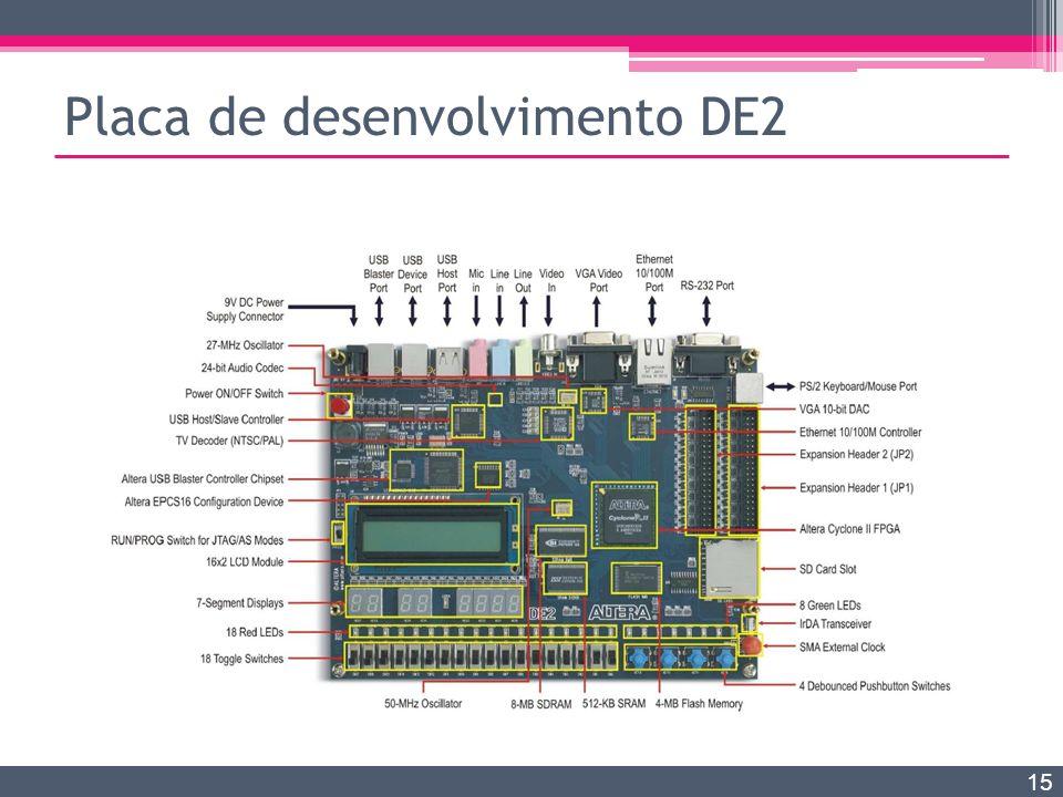 Placa de desenvolvimento DE2