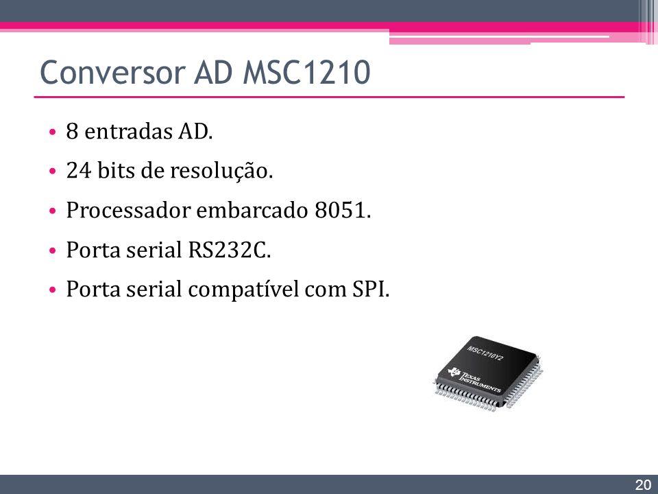 Conversor AD MSC1210 8 entradas AD. 24 bits de resolução.