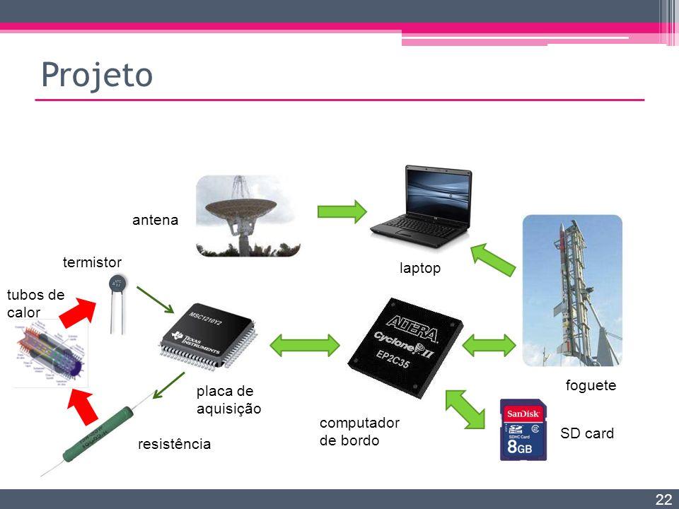 Projeto antena termistor laptop tubos de calor foguete