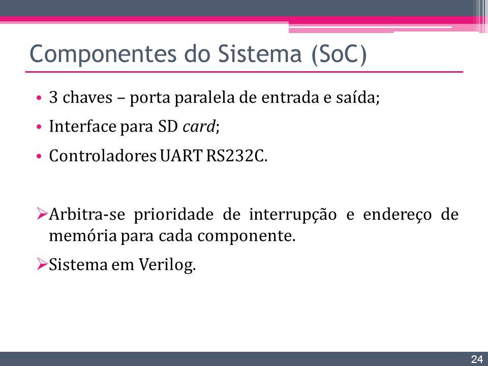 Componentes do Sistema (SoC)